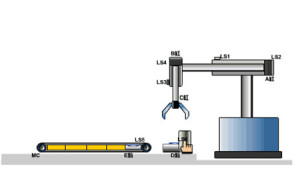 PLC自动化控制学习的15个基础知识点,搞自动化PLC的都懂