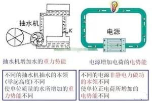 发电机发电时,如没有电器在用电,发出来的电都去哪里了?