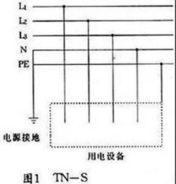 零线和地线直接接在一起,能正常用吗?