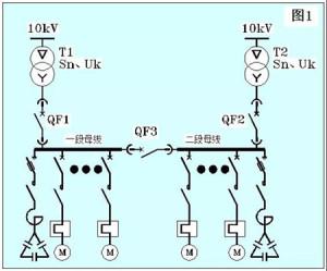 变压器并列运行的意义是什么?需要什么条件进行?