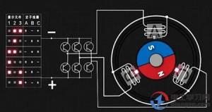 无刷直流电机具有什么优点?