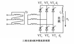 整流变压器与动力变压器,到底有啥区别?